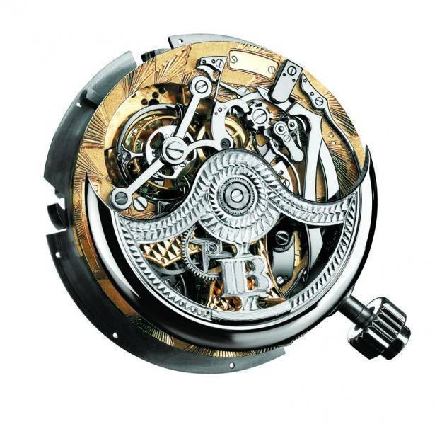 maquinaria historia de los relojes blancpain